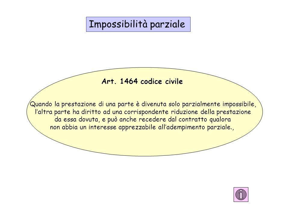 Impossibilità parziale Quando la prestazione di una parte è divenuta solo parzialmente impossibile, laltra parte ha diritto ad una corrispondente ridu