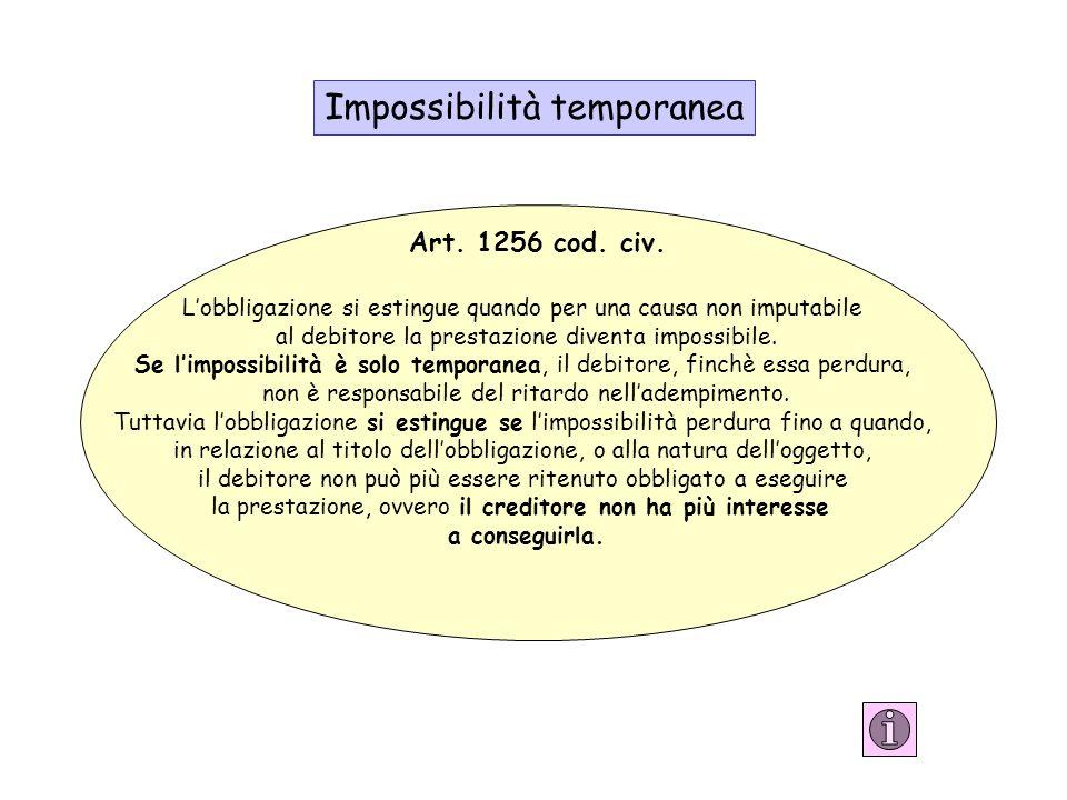 Impossibilità temporanea Art. 1256 cod. civ. Lobbligazione si estingue quando per una causa non imputabile al debitore la prestazione diventa impossib
