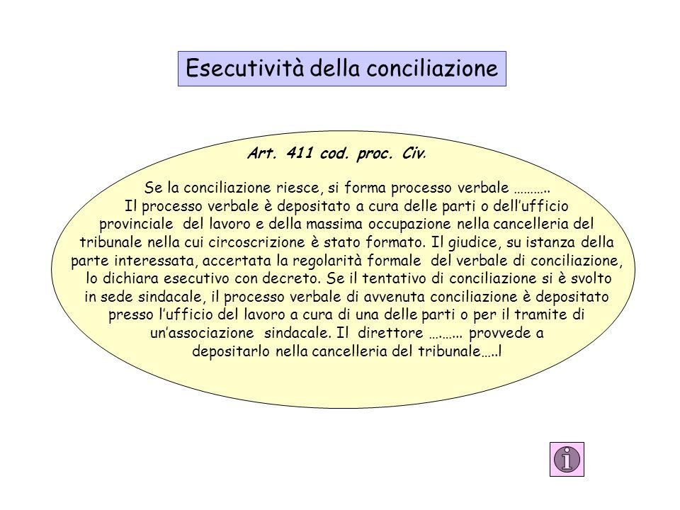 Art. 411 cod. proc. Civ. Se la conciliazione riesce, si forma processo verbale ……….. Il processo verbale è depositato a cura delle parti o dellufficio