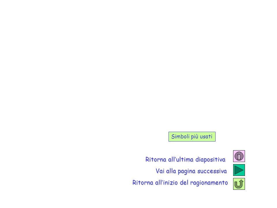 Simboli più usati Ritorna allultima diapositiva Vai alla pagina successiva Ritorna allinizio del ragionamento