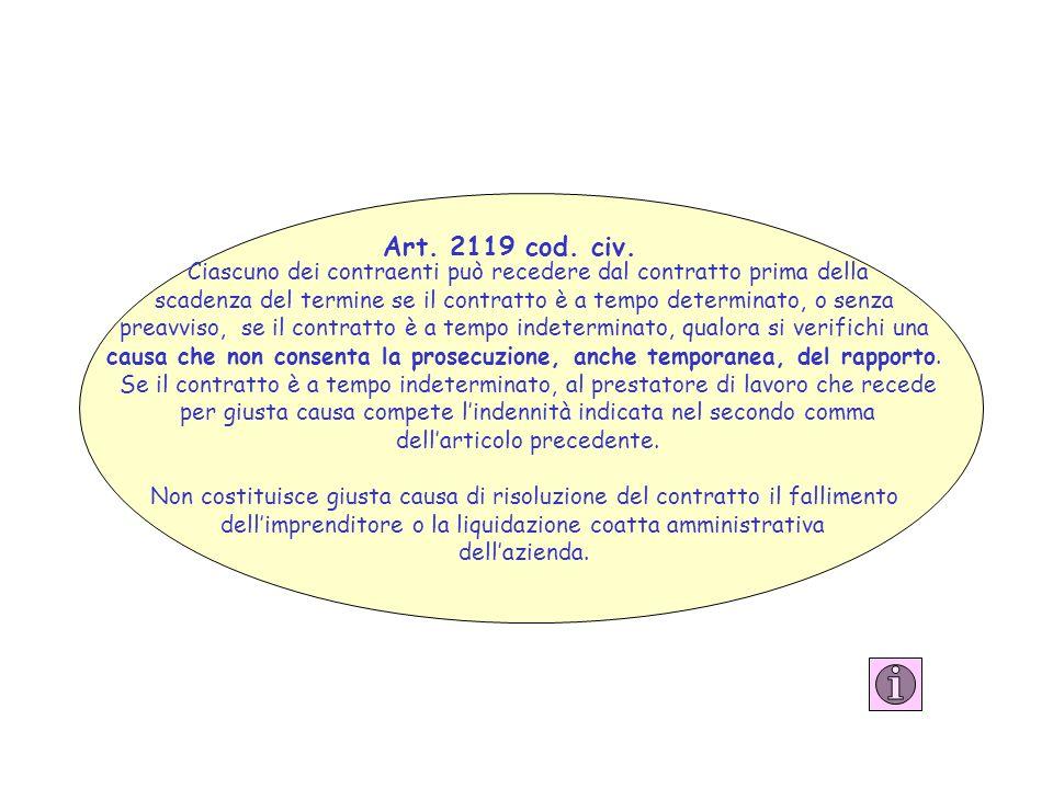 Art. 2119 cod. civ. Ciascuno dei contraenti può recedere dal contratto prima della scadenza del termine se il contratto è a tempo determinato, o senza