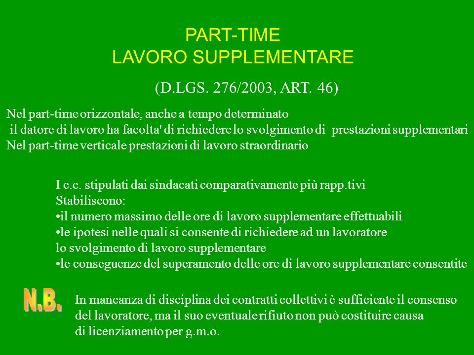 PART-TIME LAVORO SUPPLEMENTARE (D.LGS.276/2003, ART.