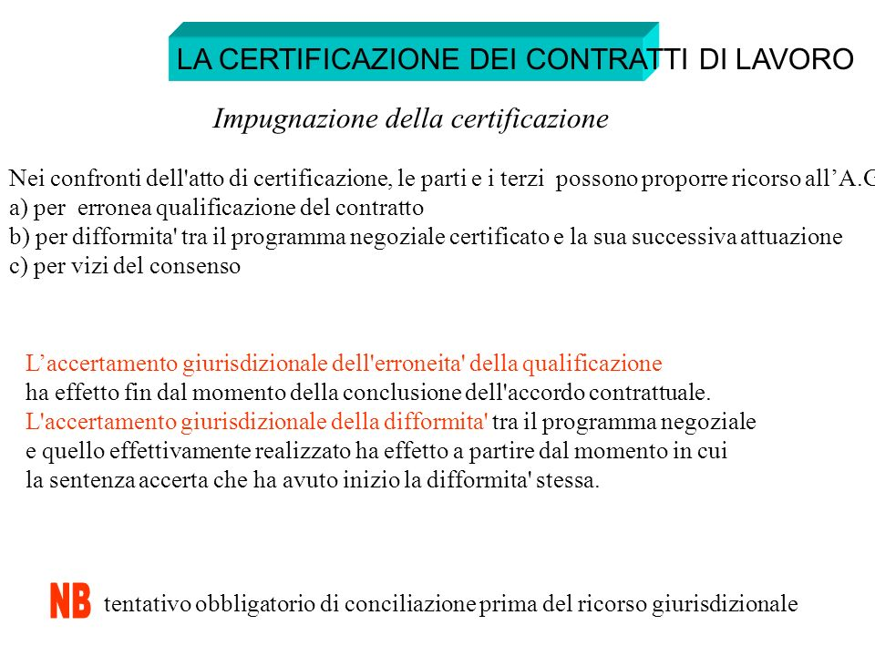 LA CERTIFICAZIONE DEI CONTRATTI DI LAVORO Impugnazione della certificazione Nei confronti dell'atto di certificazione, le parti e i terzi possono prop