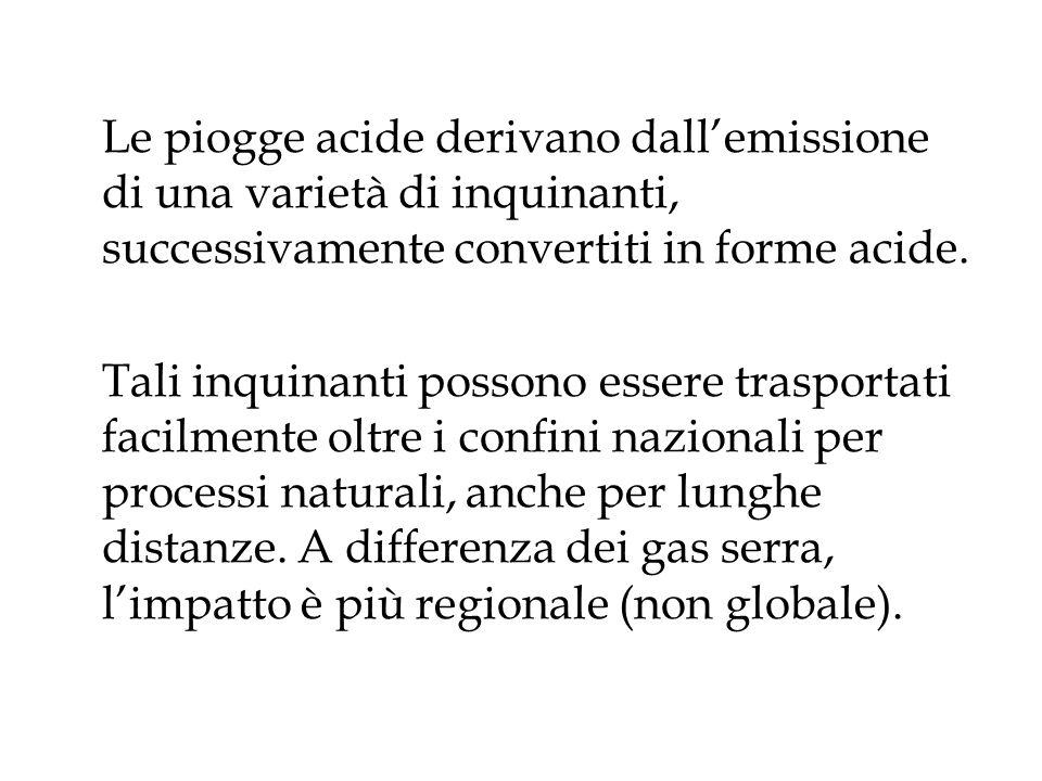 Le piogge acide causano un danno ambientale maggiore a ciascun singolo paese, rispetto al caso in cui i paesi cooperino.