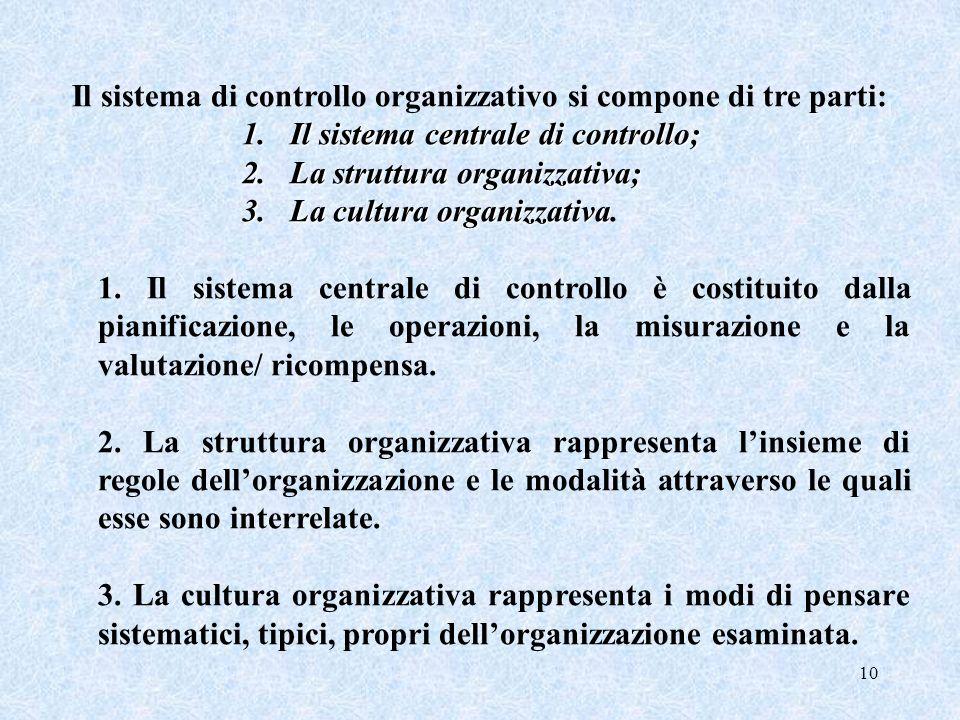 10 Il sistema di controllo organizzativo si compone di tre parti: 1.Il sistema centrale di controllo; 2.La struttura organizzativa; 3.La cultura organ