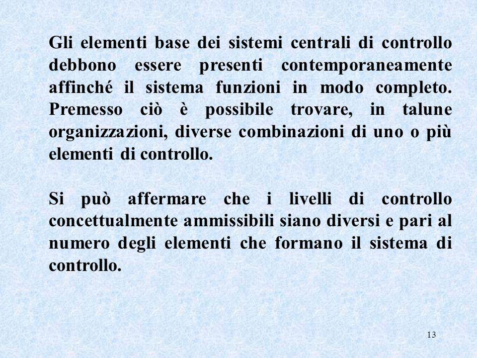 13 Gli elementi base dei sistemi centrali di controllo debbono essere presenti contemporaneamente affinché il sistema funzioni in modo completo. Preme