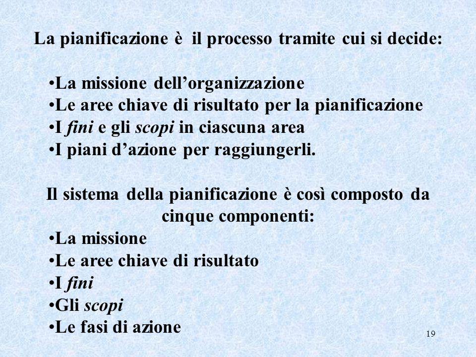 19 La pianificazione è il processo tramite cui si decide: La missione dellorganizzazione Le aree chiave di risultato per la pianificazione I fini e gl