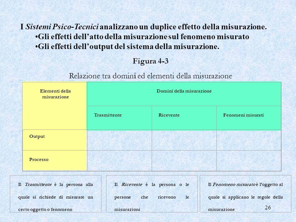 26 Figura 4 3 Relazione tra domin î ed elementi della misurazione I Sistemi Psico-Tecnici analizzano un duplice effetto della misurazione. Gli effetti