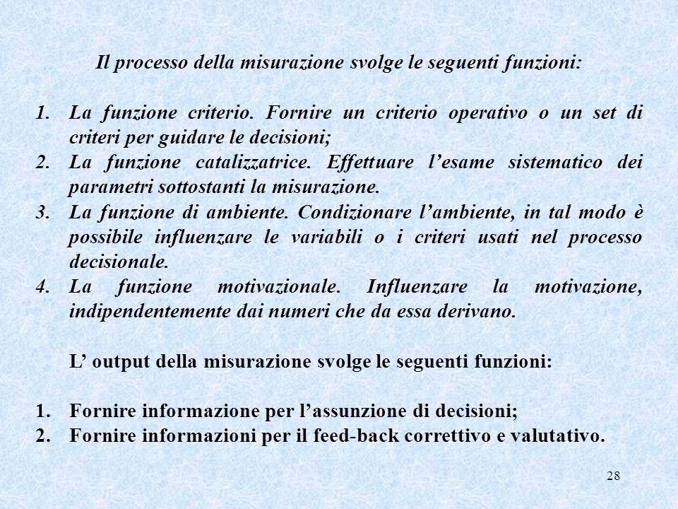 28 Il processo della misurazione svolge le seguenti funzioni: 1.La funzione criterio. Fornire un criterio operativo o un set di criteri per guidare le