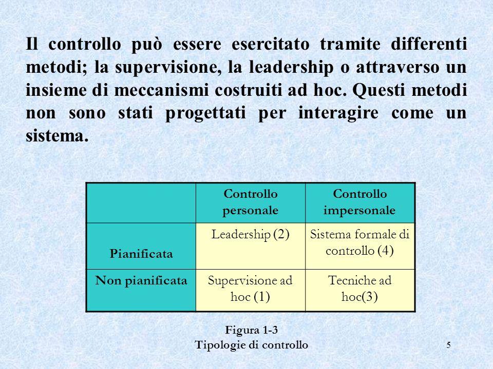5 Figura 1 3 Tipologie di controllo Controllo personale Controllo impersonale Pianificata Leadership (2) Sistema formale di controllo (4) Non pianific