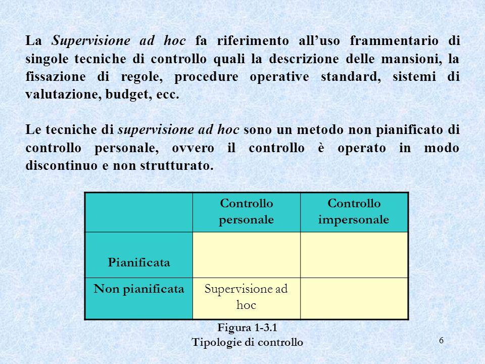 6 La Supervisione ad hoc fa riferimento alluso frammentario di singole tecniche di controllo quali la descrizione delle mansioni, la fissazione di reg