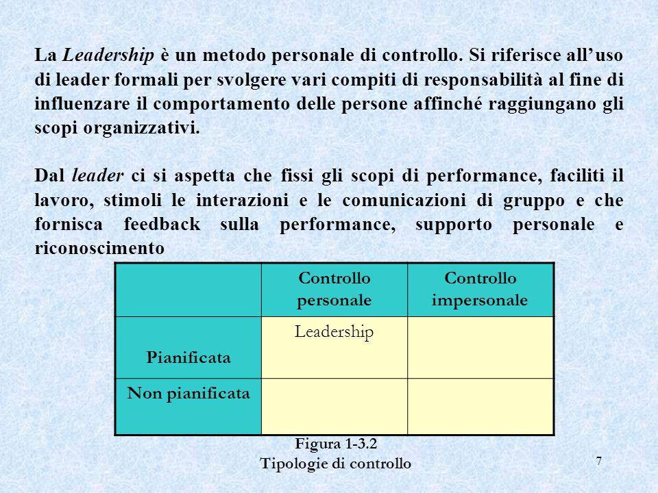 7 La Leadership è un metodo personale di controllo. Si riferisce alluso di leader formali per svolgere vari compiti di responsabilità al fine di influ