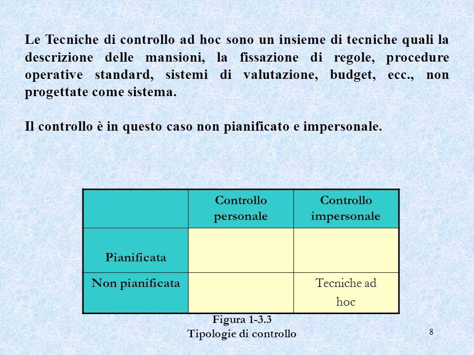 8 Le Tecniche di controllo ad hoc sono un insieme di tecniche quali la descrizione delle mansioni, la fissazione di regole, procedure operative standa