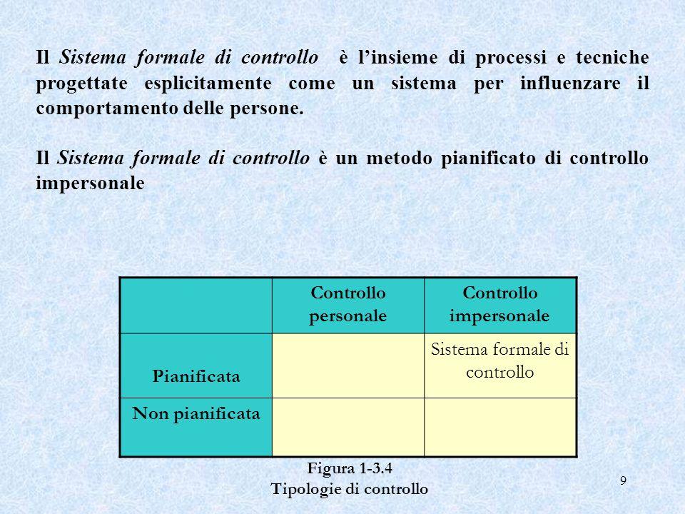 9 Il Sistema formale di controllo è linsieme di processi e tecniche progettate esplicitamente come un sistema per influenzare il comportamento delle p