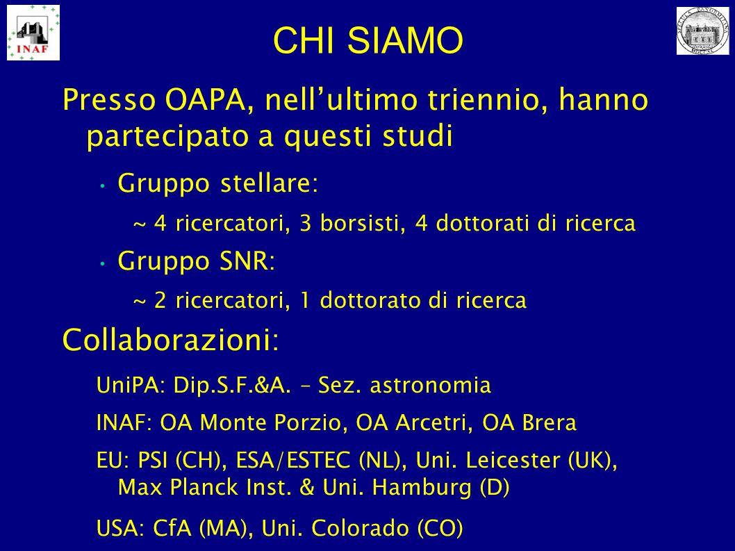 CHI SIAMO Presso OAPA, nellultimo triennio, hanno partecipato a questi studi Gruppo stellare: ~ 4 ricercatori, 3 borsisti, 4 dottorati di ricerca Grup
