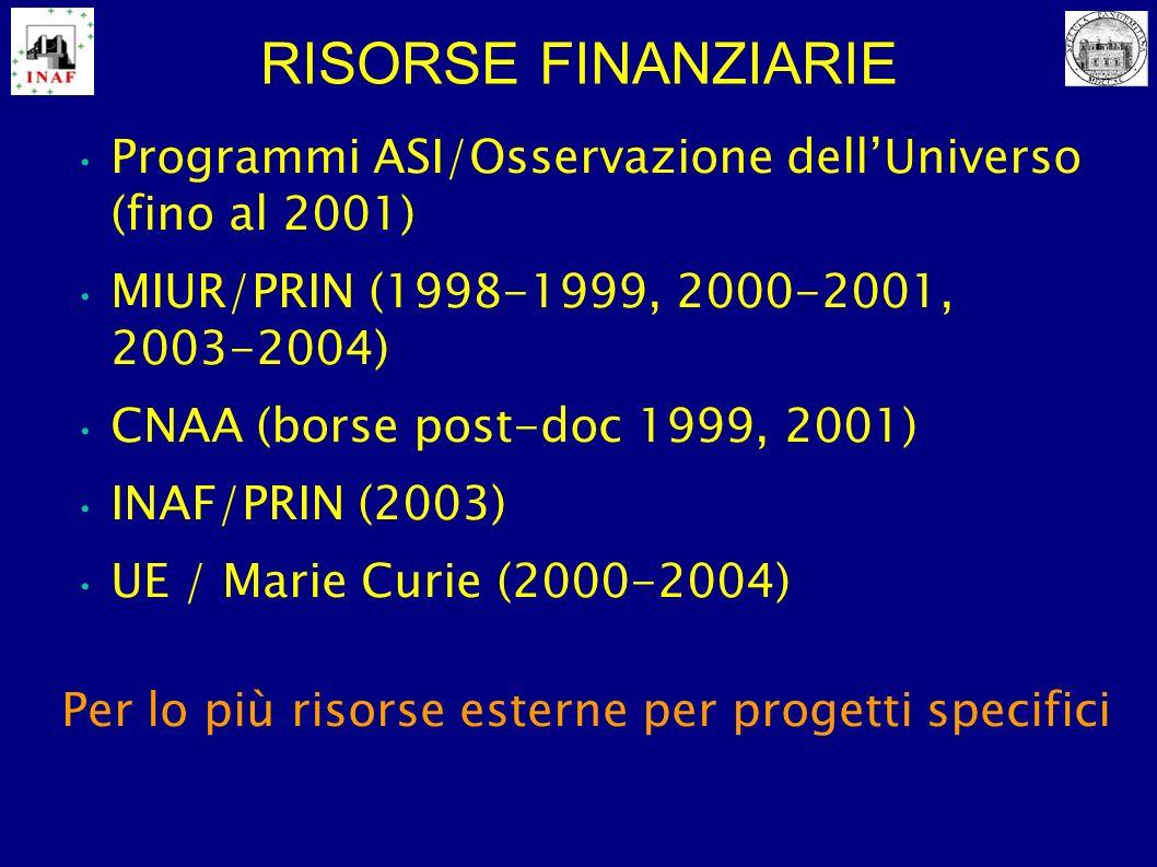 RISORSE FINANZIARIE Programmi ASI/Osservazione dellUniverso (fino al 2001) MIUR/PRIN (1998-1999, 2000-2001, 2003-2004) CNAA (borse post-doc 1999, 2001