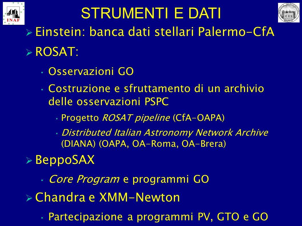 STRUMENTI E DATI Einstein: banca dati stellari Palermo-CfA ROSAT: Osservazioni GO Costruzione e sfruttamento di un archivio delle osservazioni PSPC Pr