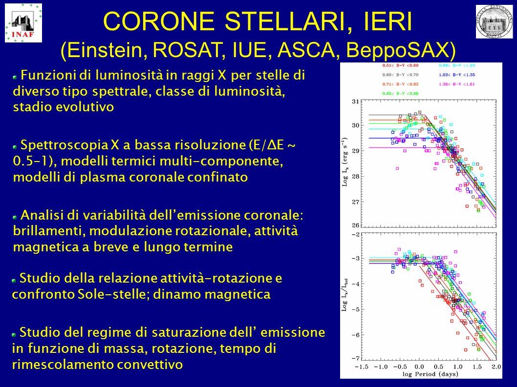 CORONE STELLARI, OGGI : Spettroscopia X ad alta risoluzione Diagnostiche di temperatura, densità, abbondanze, dinamica del plasma, tramite spettri da reticoli di Chandra e XMM-Newton Interazione con sviluppo di codici di emissività di plasmi otticamente sottili Interazione con esperimenti di spettroscopia in laboratorio Spettro Chandra/LETG di AD Leo (dM3e) 50 ks GTO