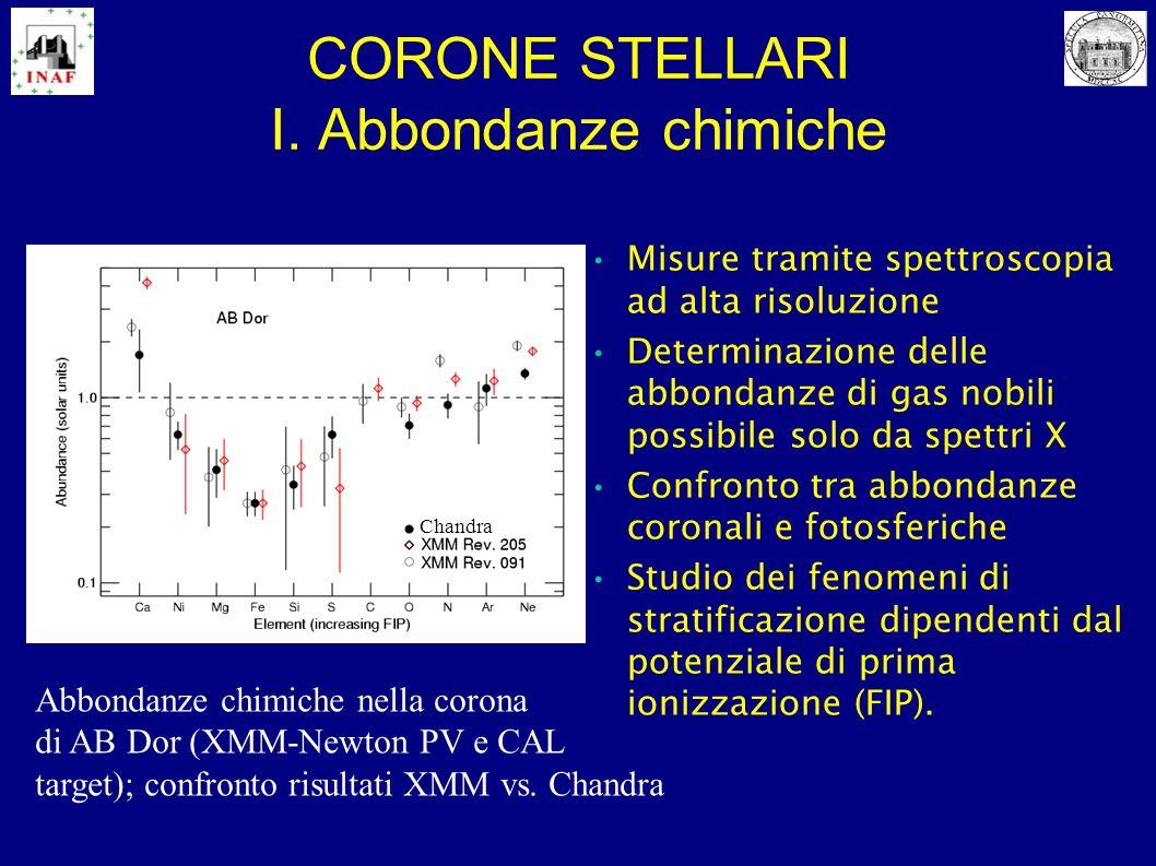 CORONE STELLARI I. Abbondanze chimiche Misure tramite spettroscopia ad alta risoluzione Determinazione delle abbondanze di gas nobili possibile solo d