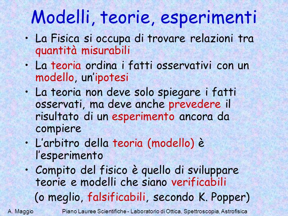 A. Maggio Modelli, teorie, esperimenti La Fisica si occupa di trovare relazioni tra quantità misurabili La teoria ordina i fatti osservativi con un mo
