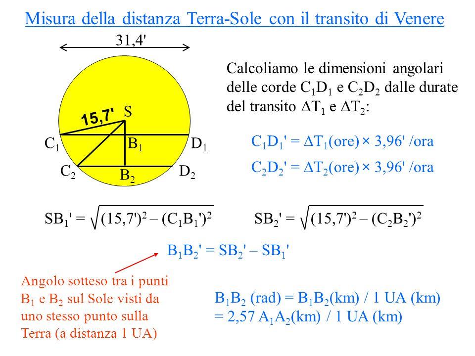 Misura della distanza Terra-Sole con il transito di Venere C1C1 D1D1 D2D2 C2C2 B1B1 B2B2 S 31,4' Calcoliamo le dimensioni angolari delle corde C 1 D 1