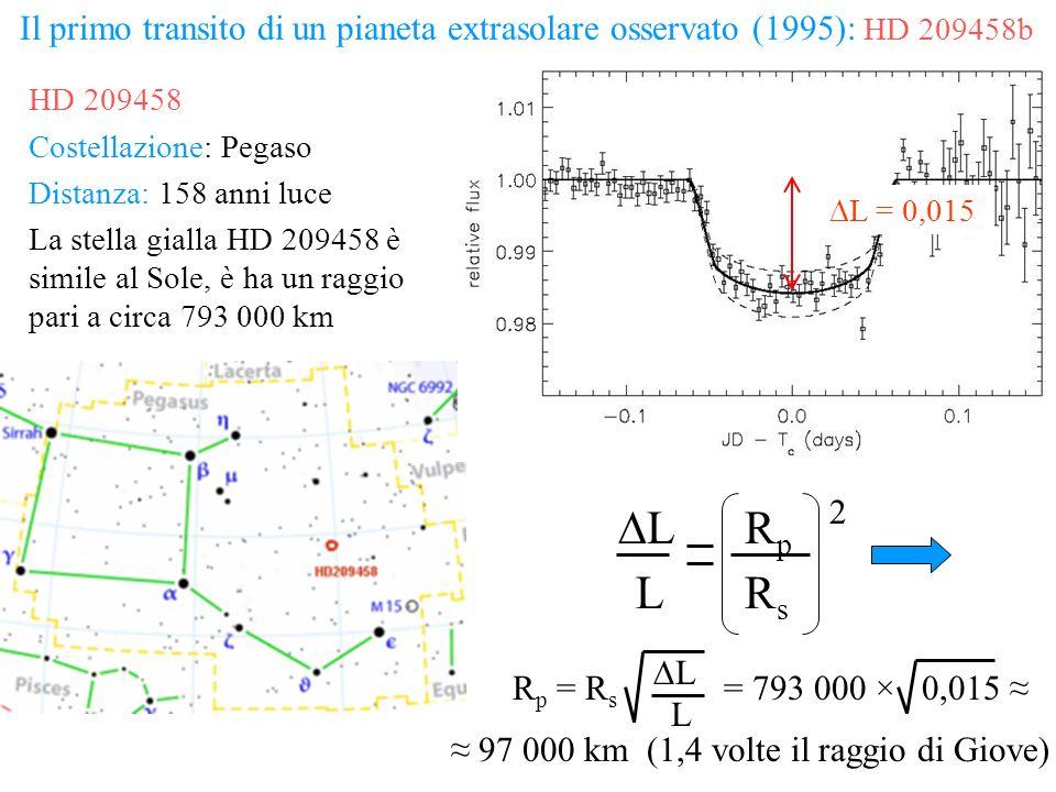 HD 209458 Costellazione: Pegaso Distanza: 158 anni luce La stella gialla HD 209458 è simile al Sole, è ha un raggio pari a circa 793 000 km R p = R s