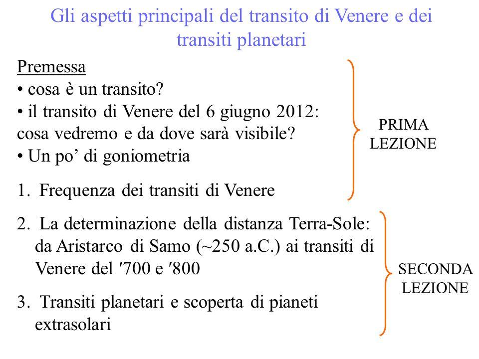 La determinazione della distanza Terra-Sole: Aristarco di Samo (~250 a.C.) Sole (S) Terra (T) Luna al quarto (L) 87° 3° sen 3° = TL / TSTS = TL / 0,0532 19 TL In realtà il fattore corretto è 387, non 19 !!.