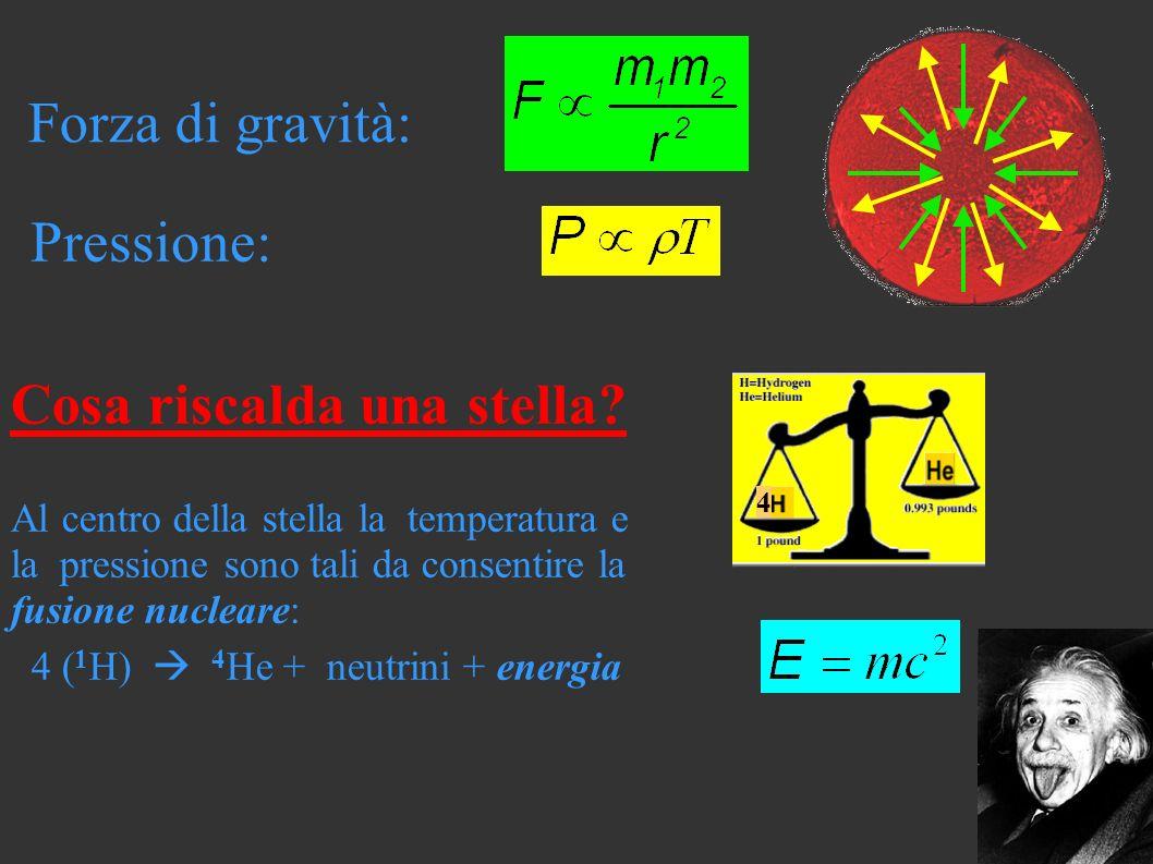 Forza di gravità: Pressione: Cosa riscalda una stella.