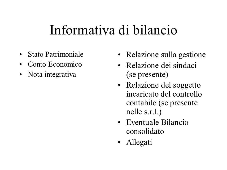 Informativa di bilancio Stato Patrimoniale Conto Economico Nota integrativa Relazione sulla gestione Relazione dei sindaci (se presente) Relazione del