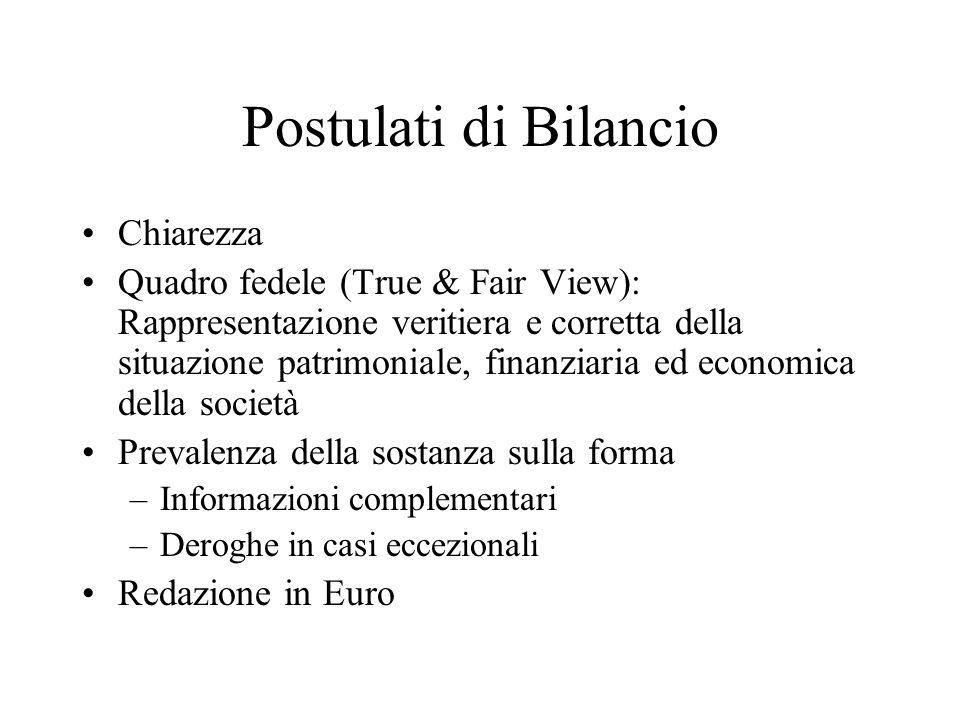 Postulati di Bilancio Chiarezza Quadro fedele (True & Fair View): Rappresentazione veritiera e corretta della situazione patrimoniale, finanziaria ed