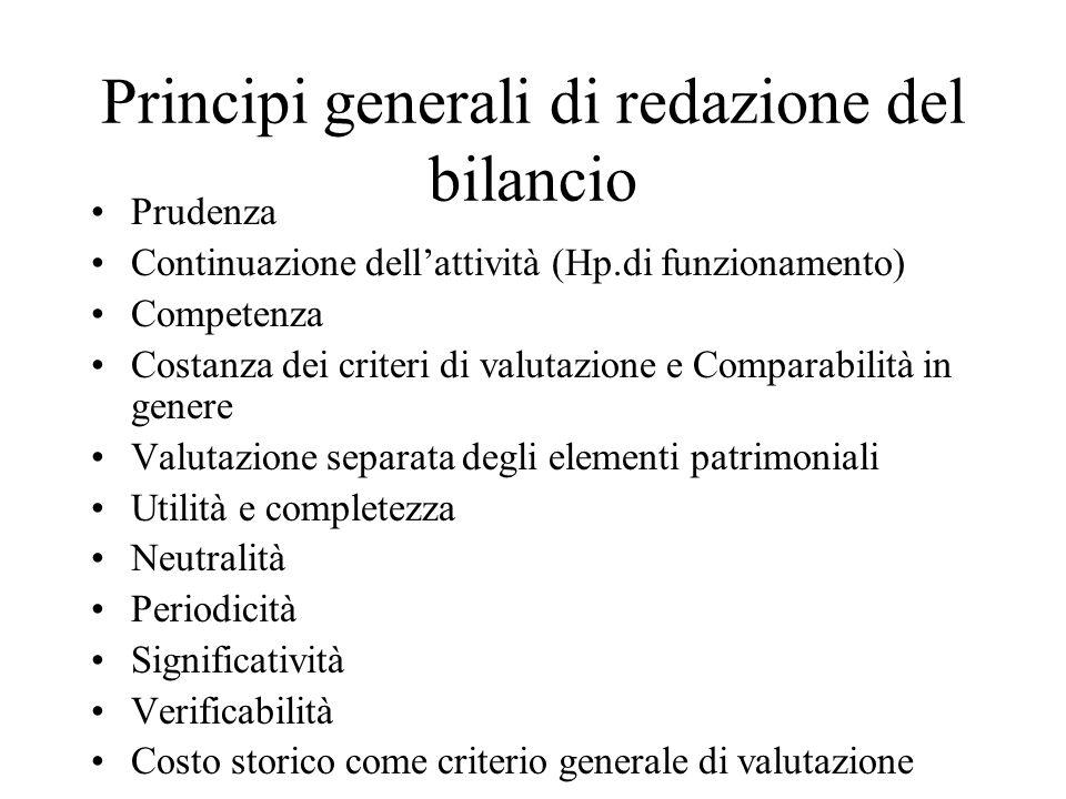Principi generali di redazione del bilancio Prudenza Continuazione dellattività (Hp.di funzionamento) Competenza Costanza dei criteri di valutazione e