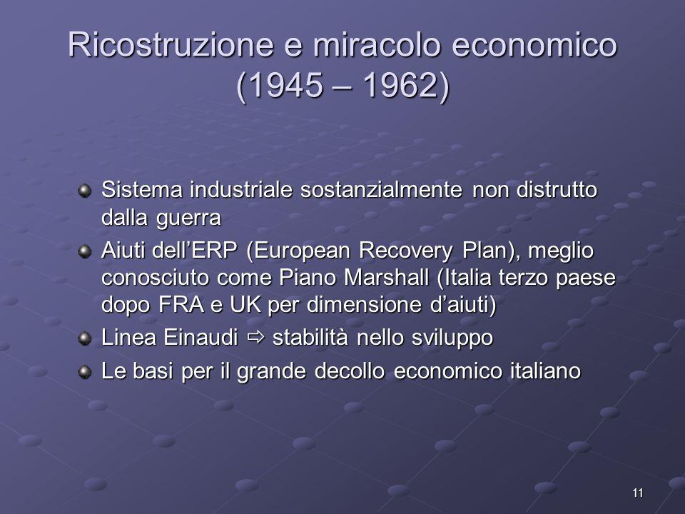 11 Ricostruzione e miracolo economico (1945 – 1962) Sistema industriale sostanzialmente non distrutto dalla guerra Aiuti dellERP (European Recovery Pl
