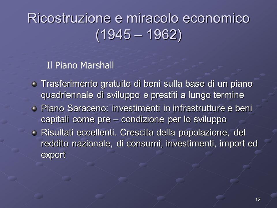 12 Ricostruzione e miracolo economico (1945 – 1962) Trasferimento gratuito di beni sulla base di un piano quadriennale di sviluppo e prestiti a lungo