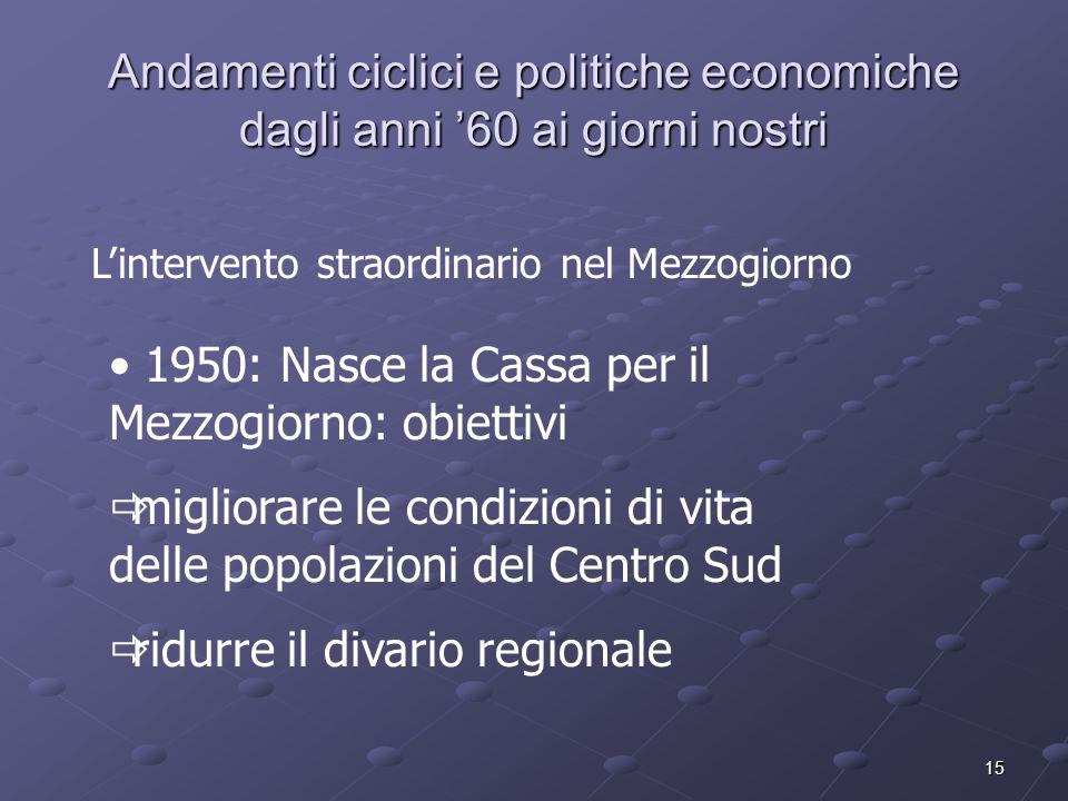 15 Andamenti ciclici e politiche economiche dagli anni 60 ai giorni nostri Lintervento straordinario nel Mezzogiorno 1950: Nasce la Cassa per il Mezzo