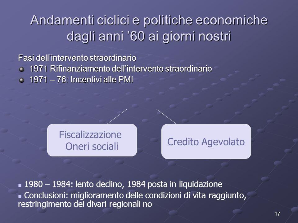 17 Andamenti ciclici e politiche economiche dagli anni 60 ai giorni nostri Fasi dellintervento straordinario 1971 Rifinanziamento dellintervento strao