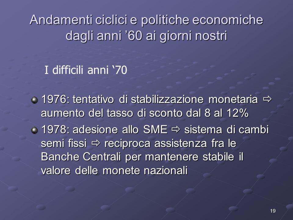 19 Andamenti ciclici e politiche economiche dagli anni 60 ai giorni nostri 1976: tentativo di stabilizzazione monetaria aumento del tasso di sconto da
