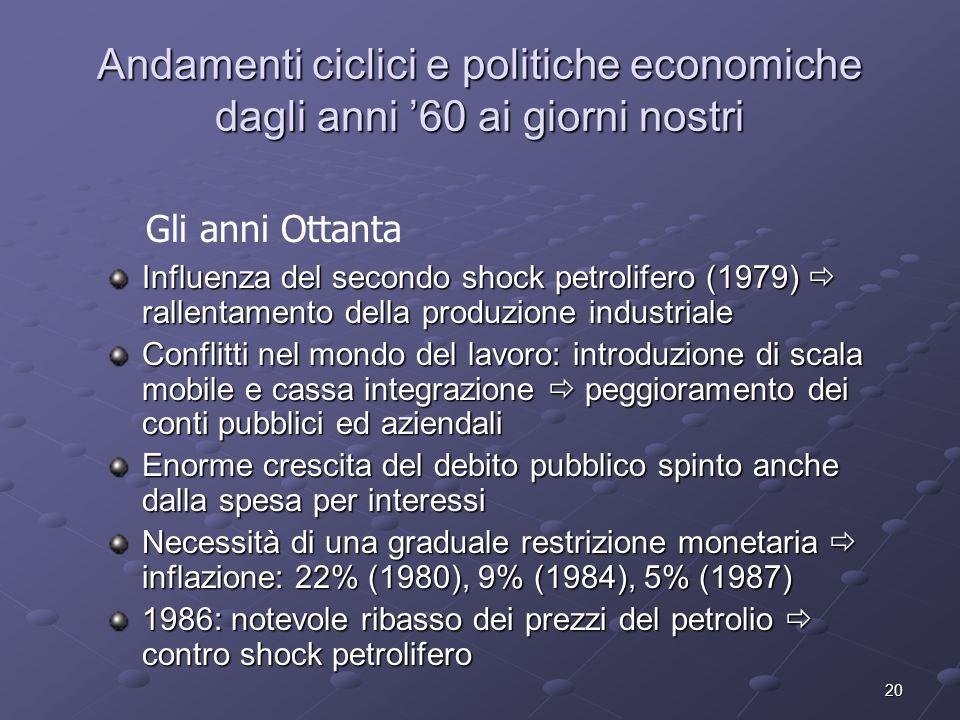 20 Andamenti ciclici e politiche economiche dagli anni 60 ai giorni nostri Influenza del secondo shock petrolifero (1979) rallentamento della produzio