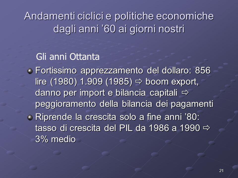 21 Andamenti ciclici e politiche economiche dagli anni 60 ai giorni nostri Fortissimo apprezzamento del dollaro: 856 lire (1980) 1.909 (1985) boom exp