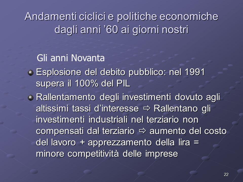 22 Andamenti ciclici e politiche economiche dagli anni 60 ai giorni nostri Esplosione del debito pubblico: nel 1991 supera il 100% del PIL Rallentamen