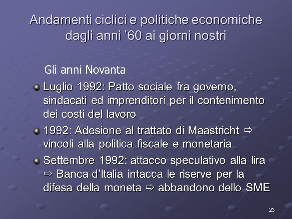 23 Andamenti ciclici e politiche economiche dagli anni 60 ai giorni nostri Luglio 1992: Patto sociale fra governo, sindacati ed imprenditori per il co