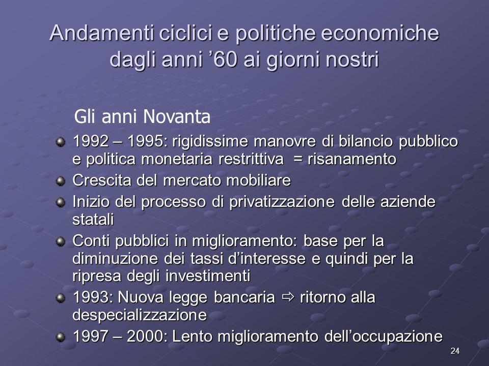 24 Andamenti ciclici e politiche economiche dagli anni 60 ai giorni nostri 1992 – 1995: rigidissime manovre di bilancio pubblico e politica monetaria