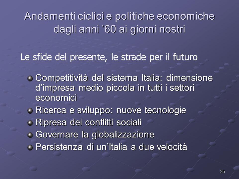 25 Andamenti ciclici e politiche economiche dagli anni 60 ai giorni nostri Competitività del sistema Italia: dimensione dimpresa medio piccola in tutt