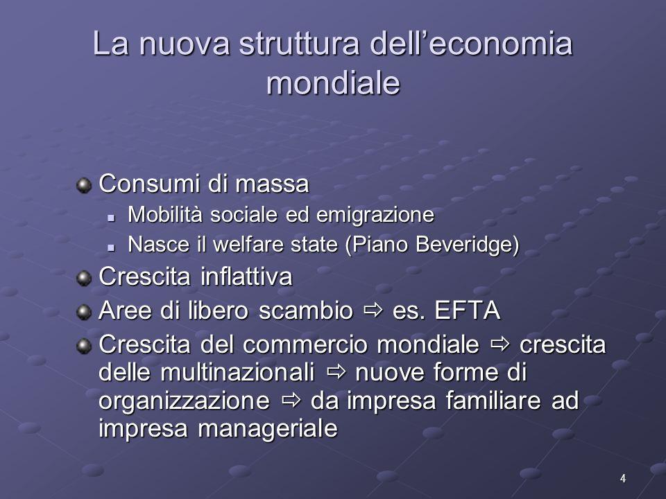 4 La nuova struttura delleconomia mondiale Consumi di massa Mobilità sociale ed emigrazione Mobilità sociale ed emigrazione Nasce il welfare state (Pi