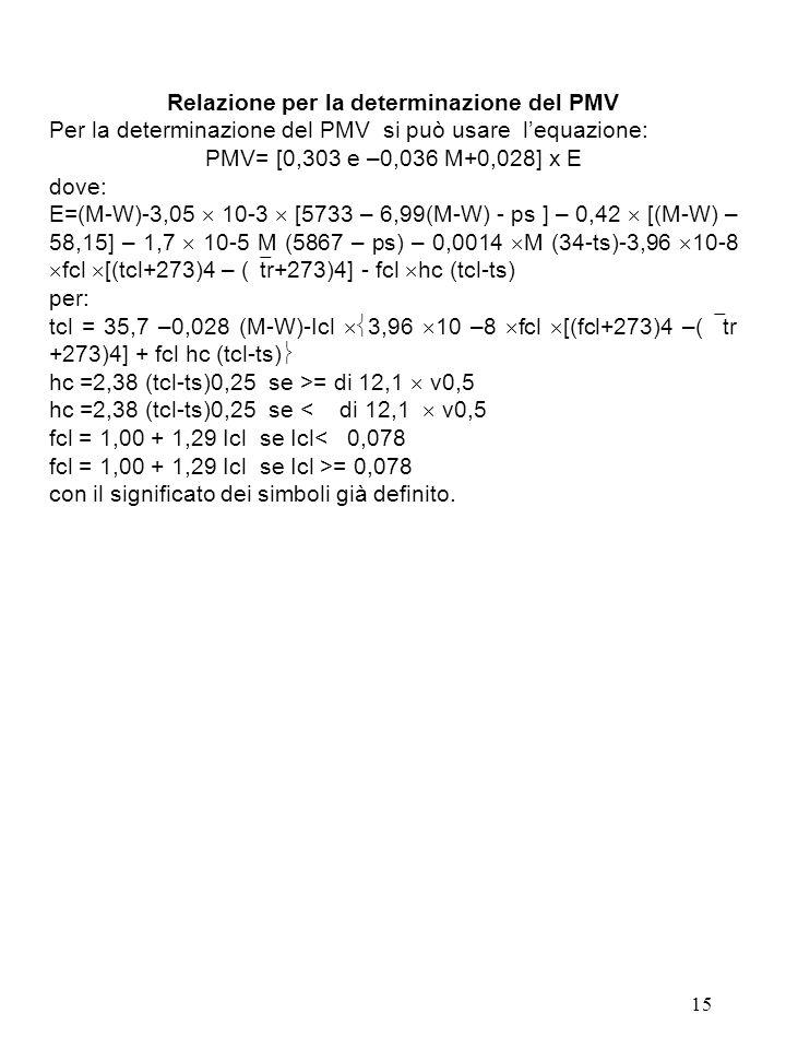 15 Relazione per la determinazione del PMV Per la determinazione del PMV si può usare lequazione: PMV= [0,303 e –0,036 M+0,028] x E dove: E=(M-W)-3,05