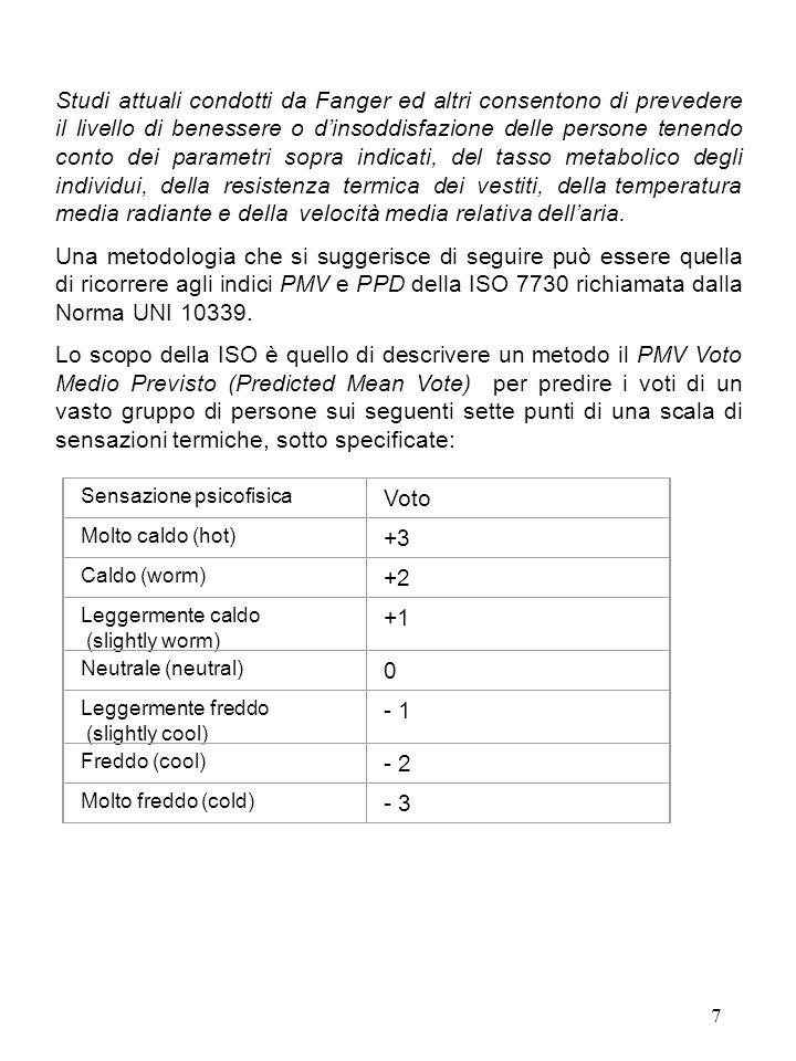 8 La norma ISO 7730 raccomanda che il valore del PMV sia compreso fra -0,5 e 0,5.