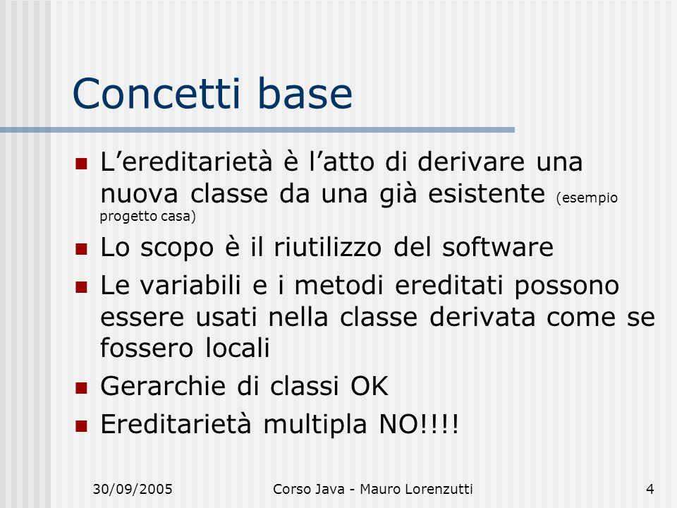 30/09/2005Corso Java - Mauro Lorenzutti4 Concetti base Lereditarietà è latto di derivare una nuova classe da una già esistente (esempio progetto casa)