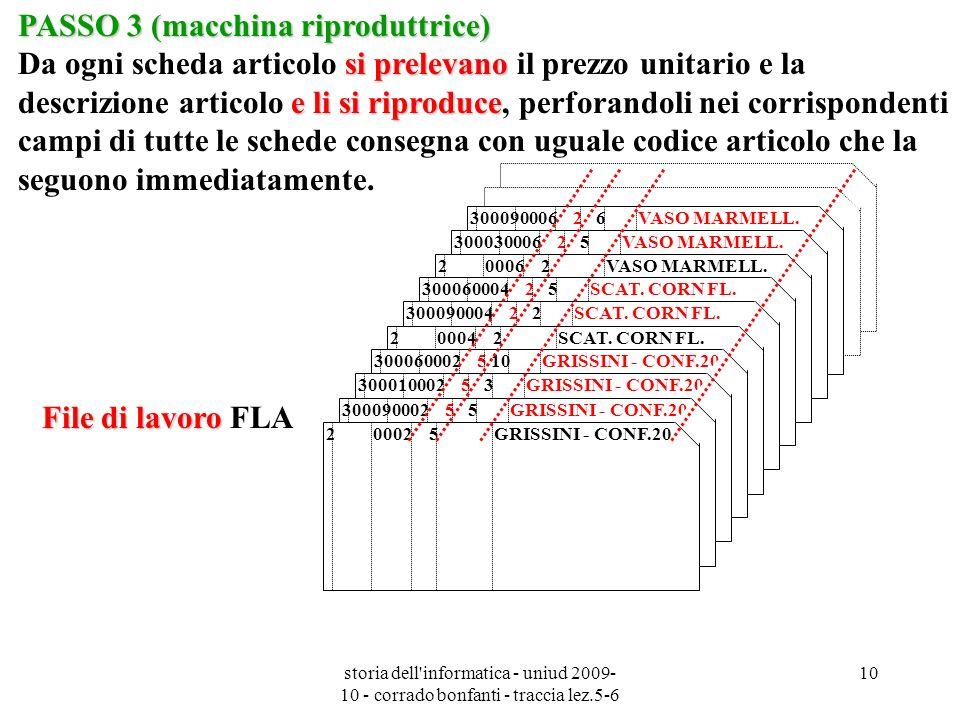 storia dell'informatica - uniud 2009- 10 - corrado bonfanti - traccia lez.5-6 10 File di lavoro File di lavoro FLA 300090006 2 6 VASO MARMELL. a b c d