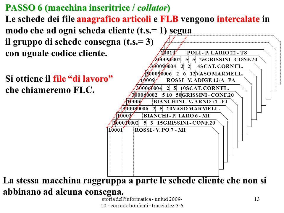 storia dell'informatica - uniud 2009- 10 - corrado bonfanti - traccia lez.5-6 13 PASSO 6 (macchina inseritrice / collator) anagrafico articoliFLBinter