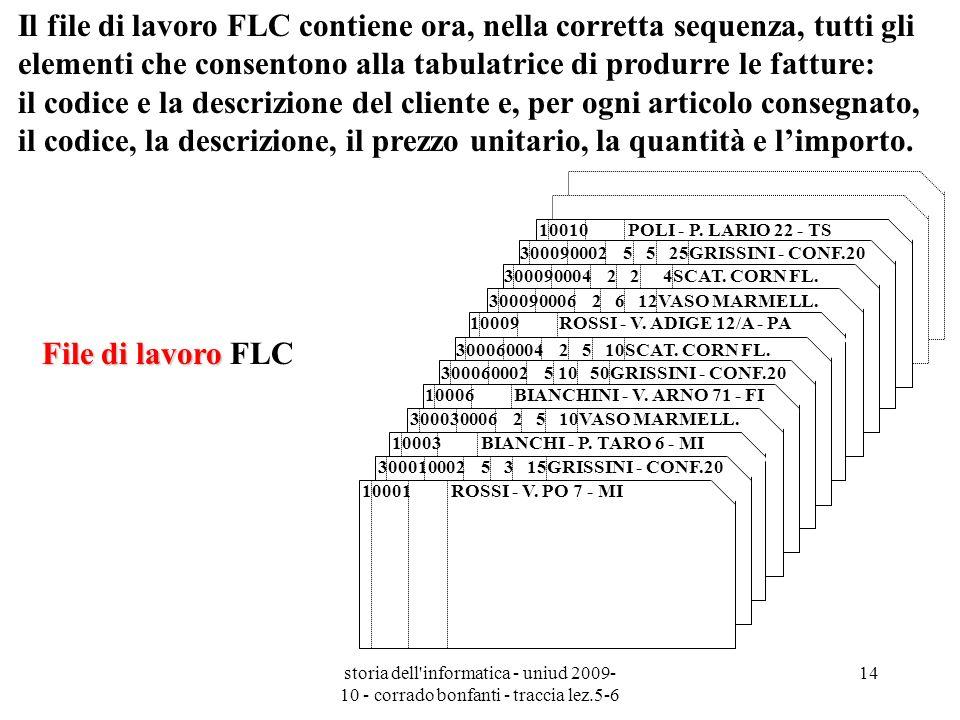 storia dell'informatica - uniud 2009- 10 - corrado bonfanti - traccia lez.5-6 14 10010 POLI - P. LARIO 22 - TS 300090004 2 2 4SCAT. CORN FL. 300090006