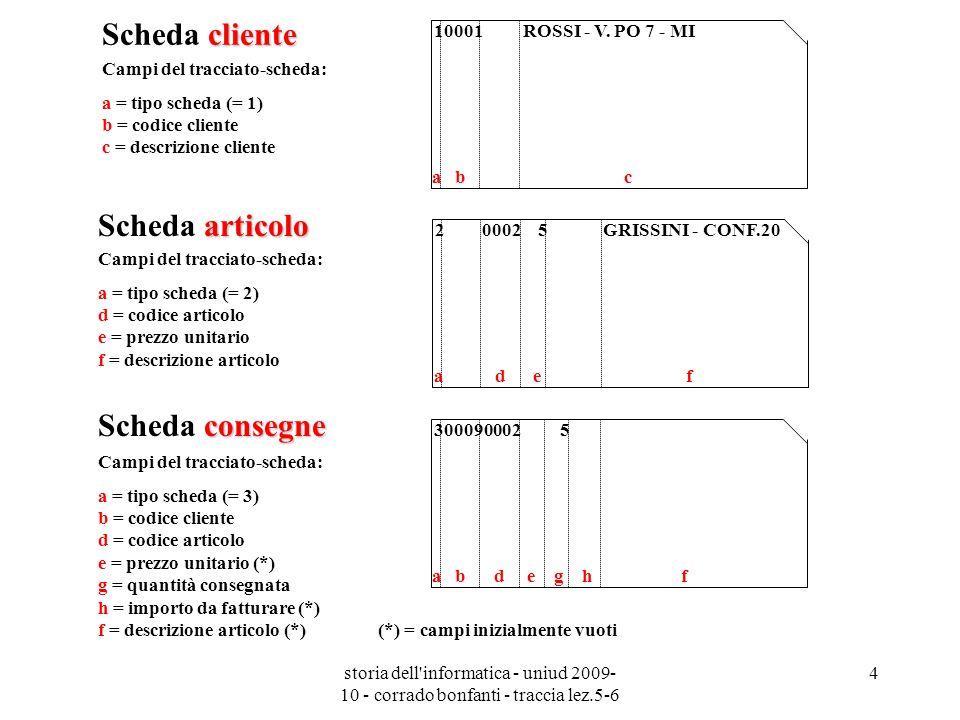 storia dell informatica - uniud 2009- 10 - corrado bonfanti - traccia lez.5-6 15 PASSO 7 (macchina tabulatrice) programmatapannello posizionare la stampa sommaretotale fattura chiudereaprire rottura della sequenza PASSO 7 (macchina tabulatrice) La tabulatrice è programmata, mediante lapposito pannello, per posizionare la stampa dei dati sul modulo continuo prefincato e per sommare gli importi pertinenti allo stesso cliente (totale fattura).